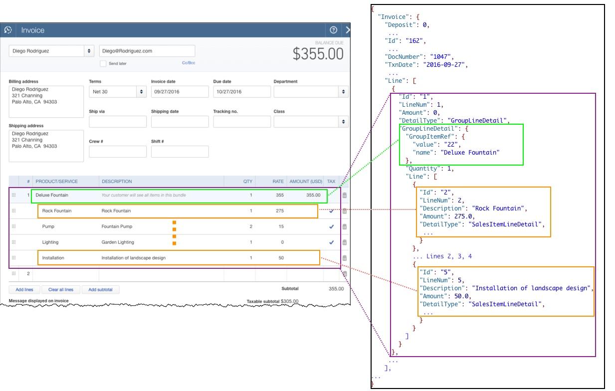 qbo/docs/develop/tutorials/ItemBundle.jpg