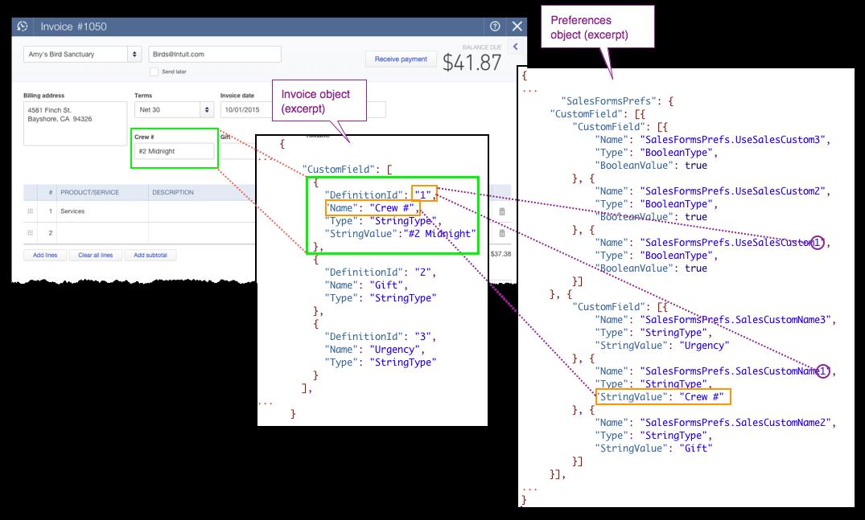 qbo/docs/develop/tutorials/customfields-mapping.png